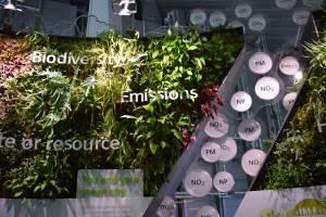 Biodiversity_GDP